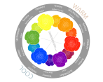 Basic color wheel exercise (Medium: Photoshop and Illustrator)